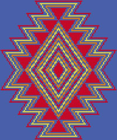 cross stitch pattern Southwest