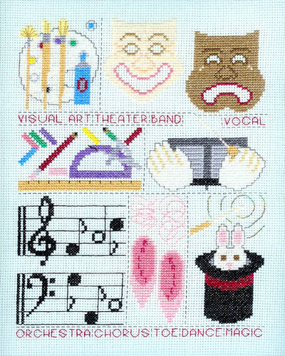 cross stitch pattern Arts Images