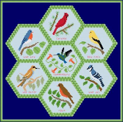 cross stitch pattern Birds