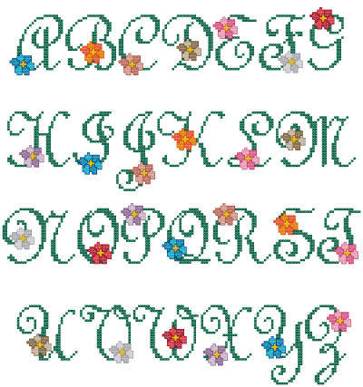 cross stitch pattern Blooming Spring Alphabet